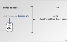 A Java Persistence Query Language (JPQL)